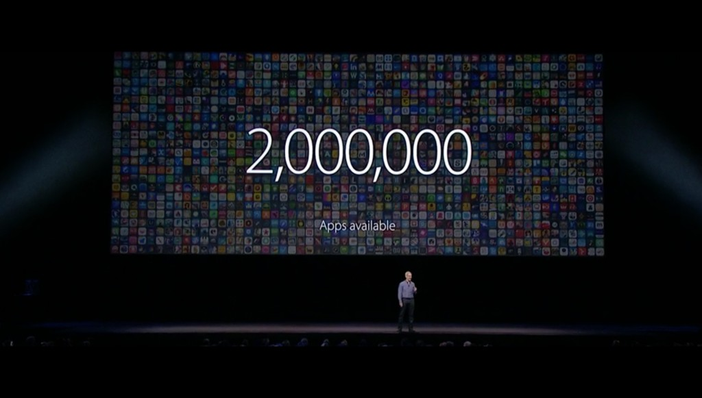 app-store-2-millones-apps