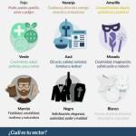Infografía: El mejor color para tu app