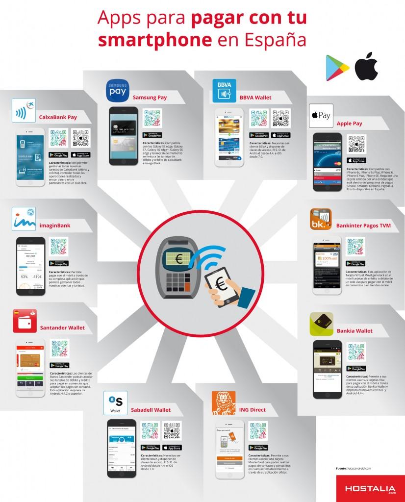 infografia-apps-pagar-smartphone