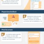 Infografía: Los 10 mandamientos del diseño de interfaz de apps