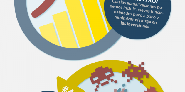 Infografía: 6 razones para actualizar tu app
