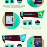 Infografía: 10 apps que podrían salvarte la vida en un desastre natural