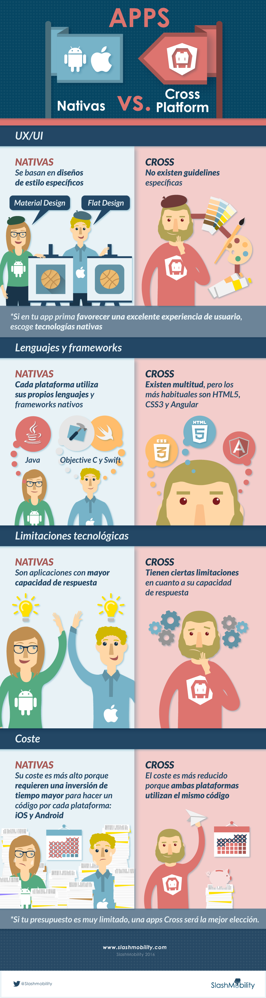 infografia-apps-nativas-apps-cross-plattform