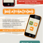 Infografía: Las apps perfectas para un viaje en coche