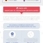 Infografía: Snapchat versus Instagram