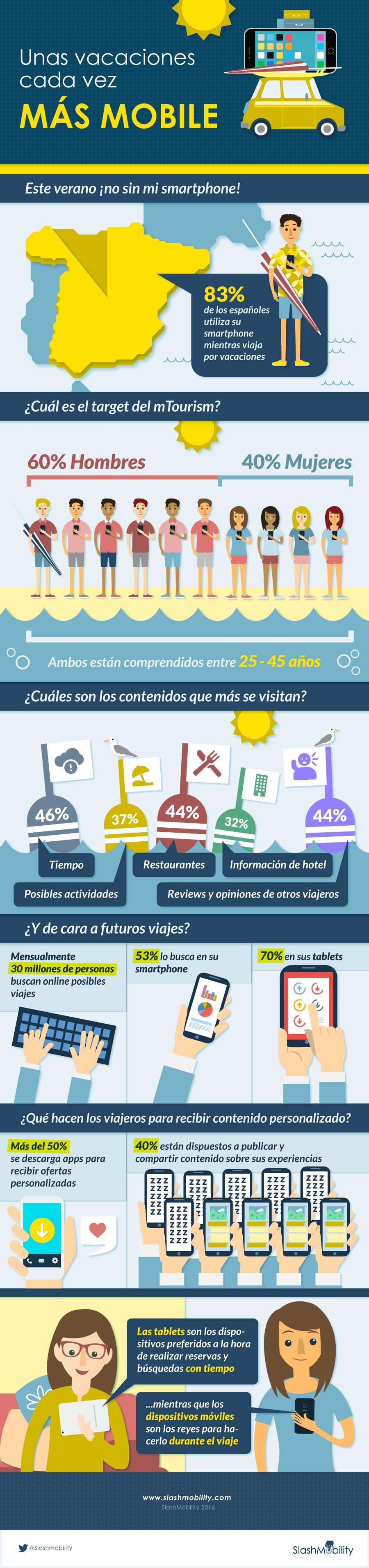 infografia-vacaciones-verano-smartphone