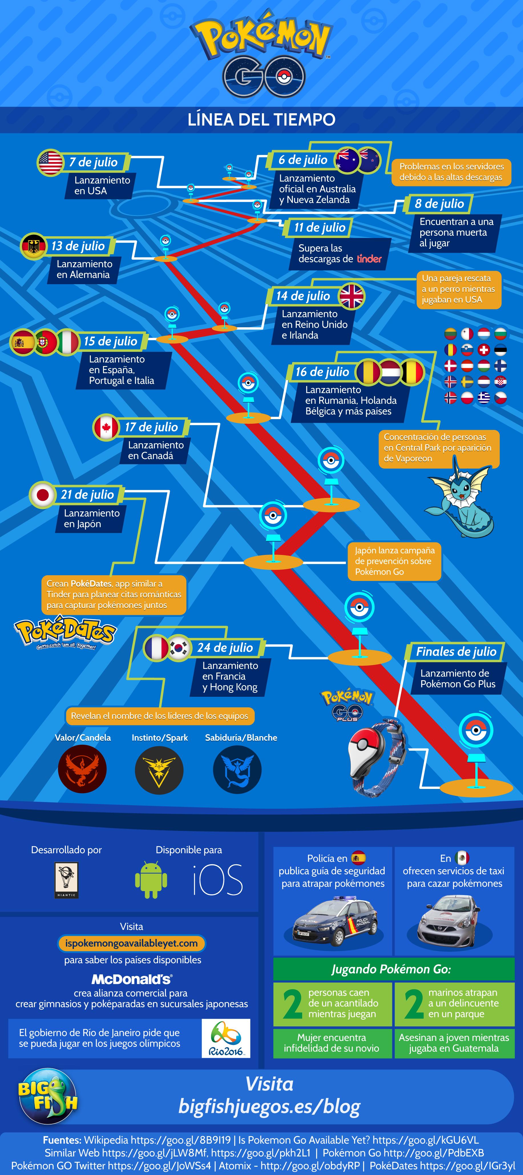 infografia_pokemon_go