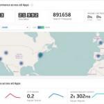 Una herramienta para analizar el big data de tu app