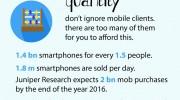 Infografía: Lo que las apps significan para los negocios
