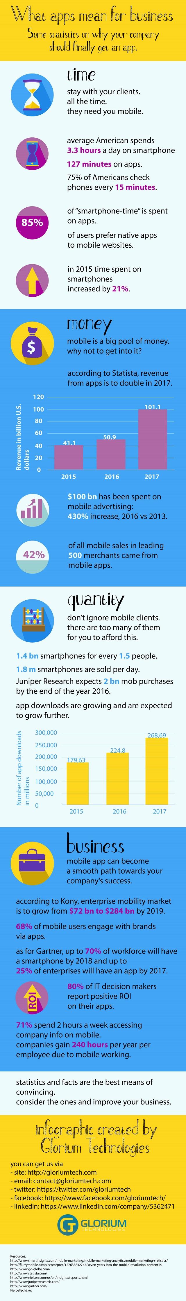 infografia-apps-negocios