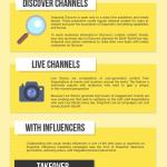 Infografía: 9 formas de anunciarse en Snapchat