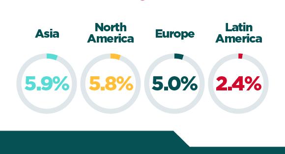 Infografía: Desmontando las compras in-app