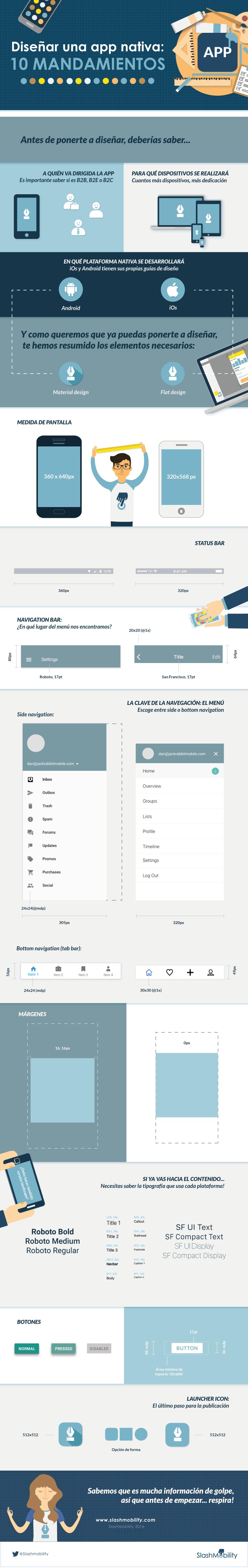 infografia-fundamentos-diseno-app-nativa
