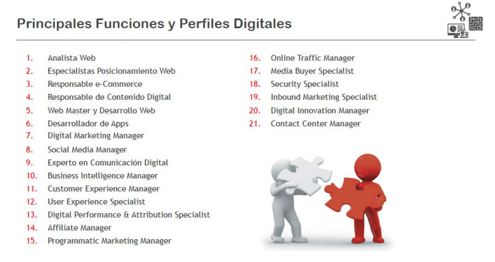 perfiles-profesionales-digitalizacion