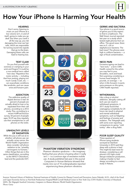 infografia-smartphone-riesgos-salud