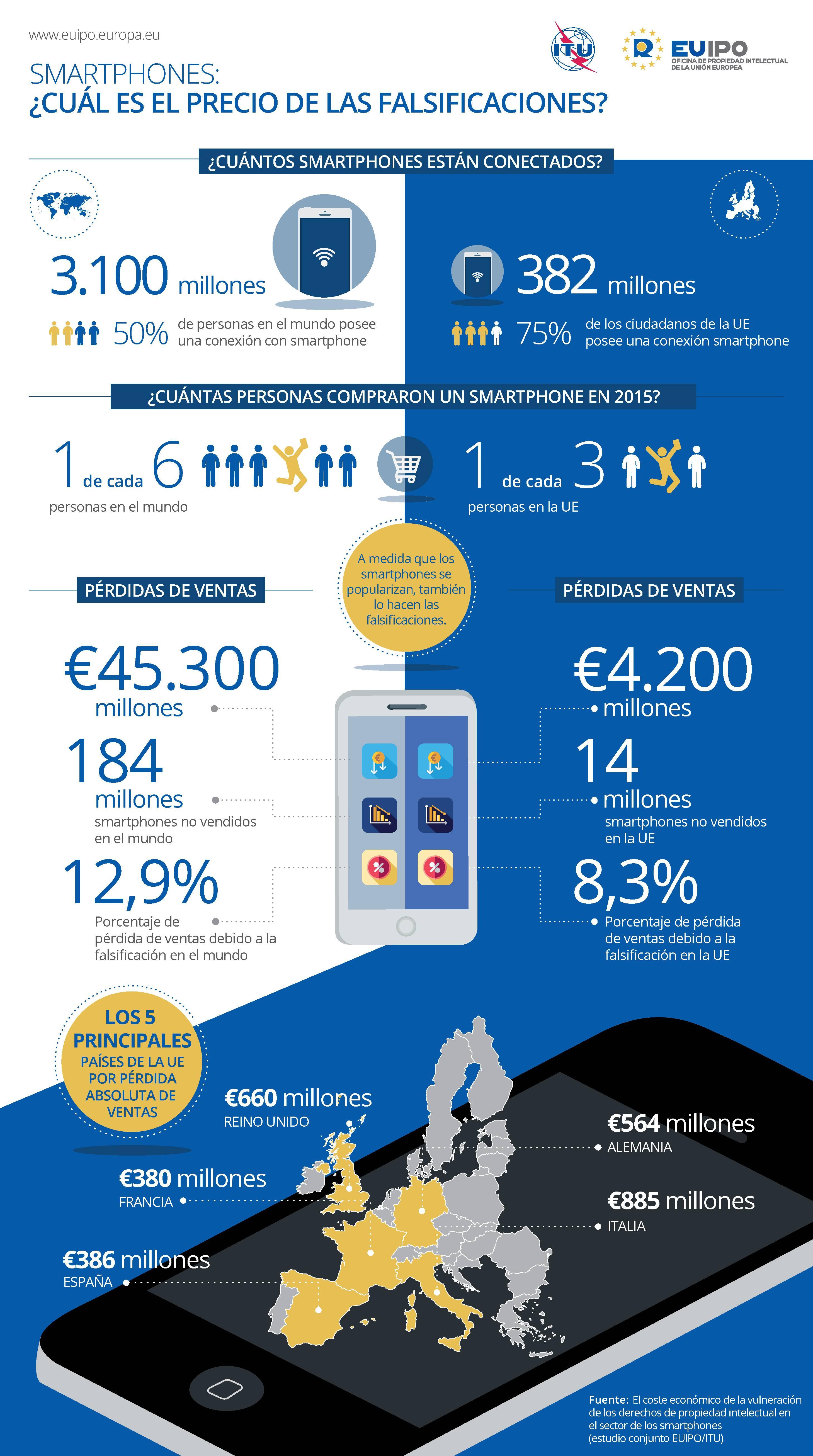 falsificaciones-smartphones