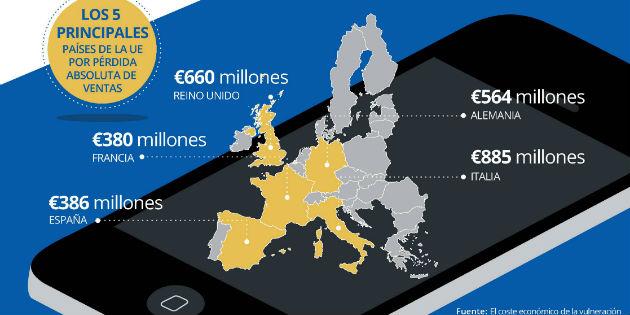Infografía: el millonario negocio de los smartphones falsos