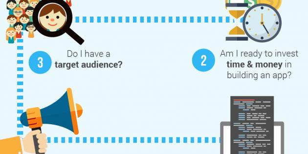 Infografía: Algunas preguntas que debes hacerte antes de desarrollar una app