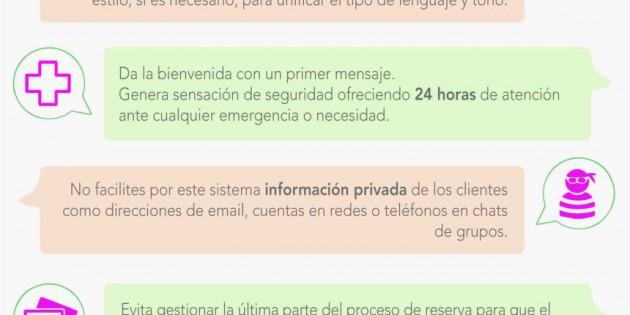 Guía útil de WhatsApp para hoteles