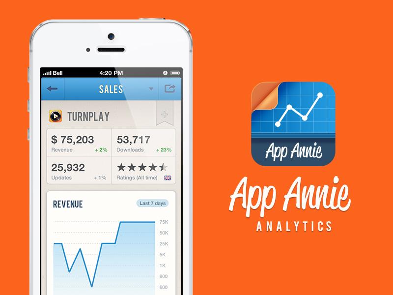 """App Annie: """"El mercado de las apps en España está dividido entre Madrid y Barcelona"""""""