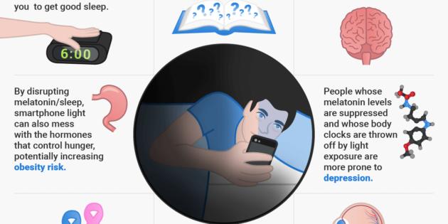 Infografía: Así puede afectar a tu salud usar tu smartphone en la oscuridad