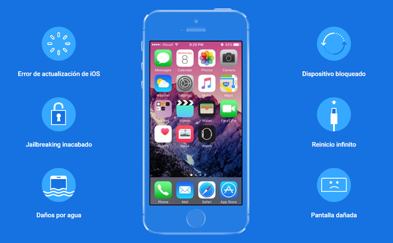 Cómo recuperar los datos perdidos de tu teléfono Android o iPhone si tienes un Mac
