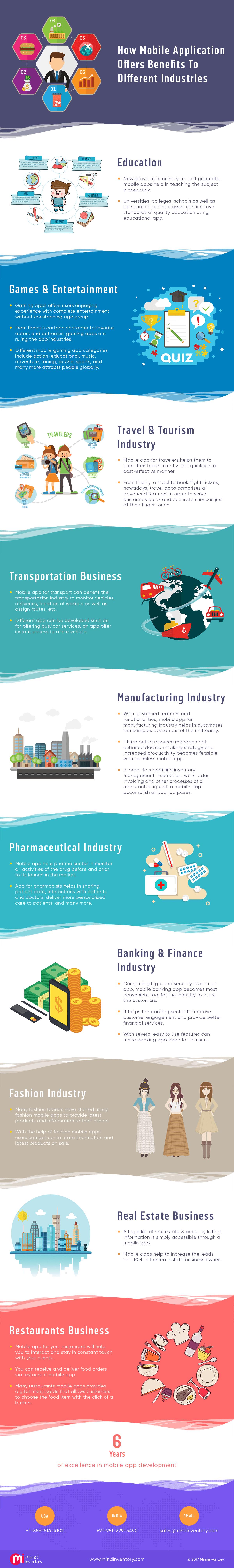 Infografía: Cómo las apps benefician a diferentes industrias