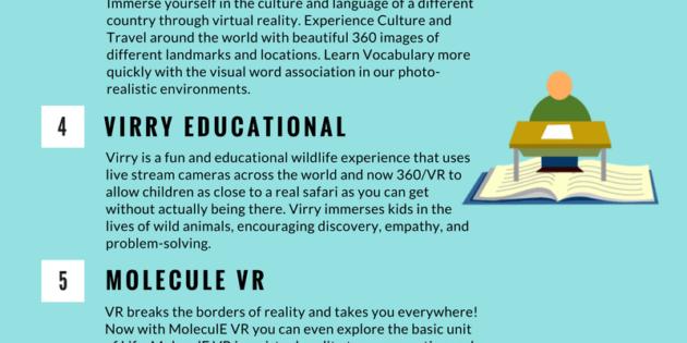 Infografía: Las mejores apps de realidad virtual para educación
