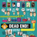Infografía: Guía para interpretar las fotos de Grindr y otras apps de dating gays
