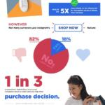 Infografía: La influencia de Instagram en los fashionistas