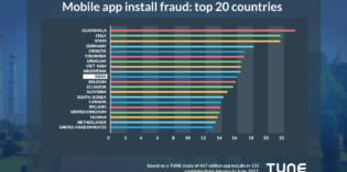 España es el tercer país del mundo en descargas de apps fraudulentas