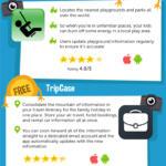 Infografía: Las mejores apps para padres trabajadores