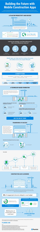 Infografía: Cómo las apps ayudan a gestionar proyectos de construcción