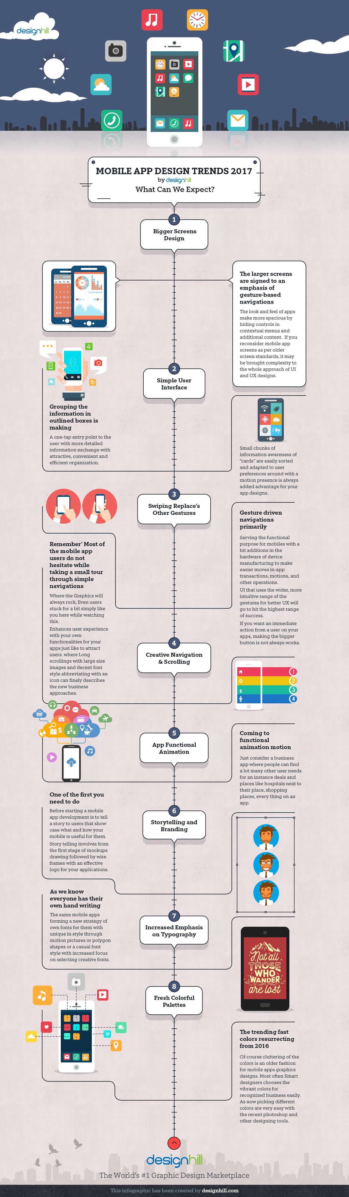 Las 8 tendencias de diseño de apps en 2017