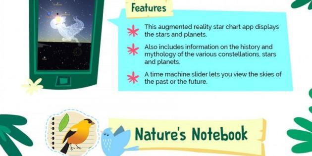Infografía: Las apps que todo amante de la naturaleza debe conocer