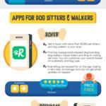 Infografía: Las mejores apps para amantes de los perros