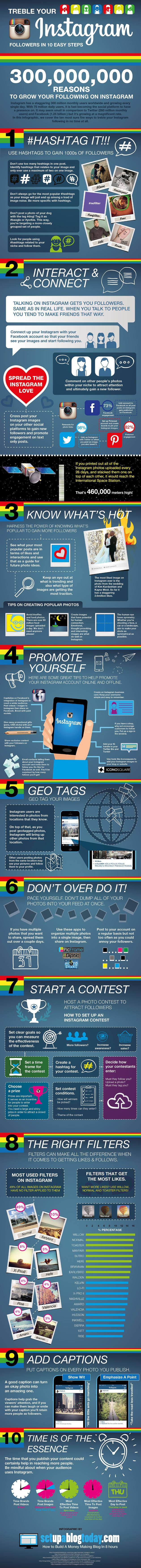 10 consejos para hacer crecer tu audiencia en Instagram