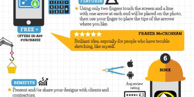 Infografía: 10 apps imprescindibles para arquitectos