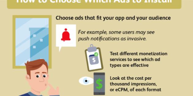 Infografía: Todo lo que los desarrolladores necesitan saber sobre los anuncios in-app