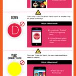 Infografía: 10 apps a vigilar como padre si tienes hijos adolescentes
