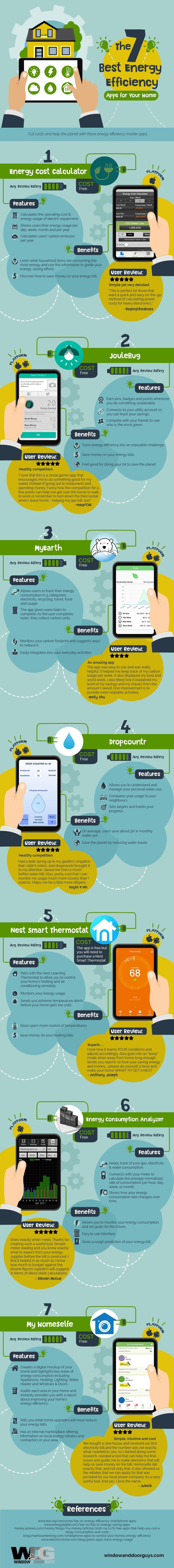 Las mejores apps de eficiencia energética para tu hogar