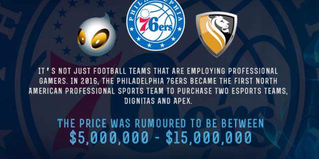 Infografía: El negocio de los eSports