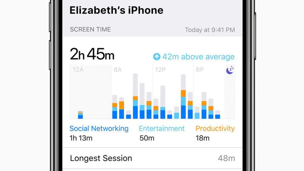 Con iOS 12 los padres podrán limitar el tiempo que sus hijos usan su iPhone