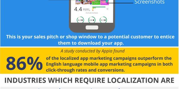 Infografía: ¿Cómo puedes aprovechar la localización para impulsar tu app?