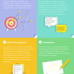 9 estrategias para que tus reuniones sean más eficaces