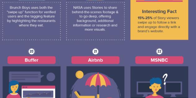 Así usan los negocios las stories de Instagram