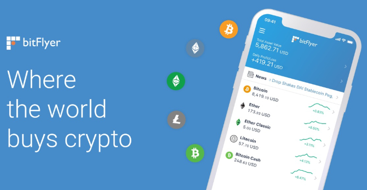 bitFlyer lanza su aplicación para iOS y Android en Occidente