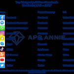 Estas son las 10 apps más descargadas de la década