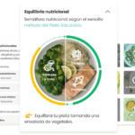 Nooddle introduce un servicio nutricional