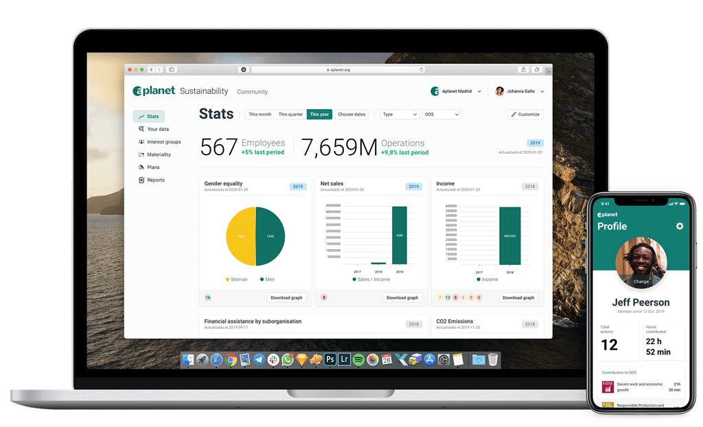 APlanet cierra una ronda de financiación de 1,7 millones de euros